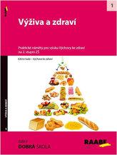 Výživa a zdraví