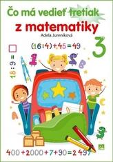 Čo má vedieť tretiak z matematiky 3